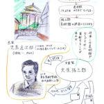 美術談話-1 大原美術館